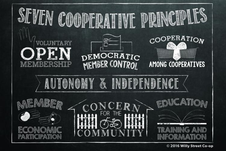 7 Coop principles